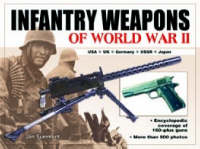 Infantry Weapons of World War II